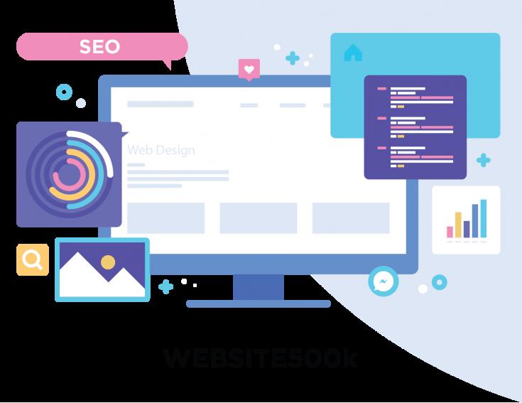 Hiệu quả lôi cuốn của một thiết kế website chuẩn SEO đối với khách hàng