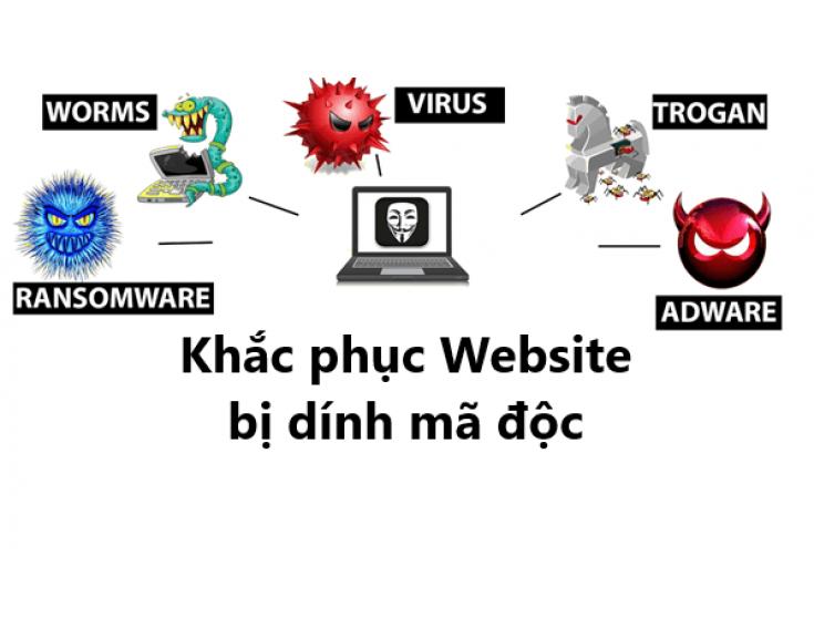 Hướng dẫn khắc phục web bị chèn mã độc & google cấm chạy quảng cáo do bị cảnh báo virus