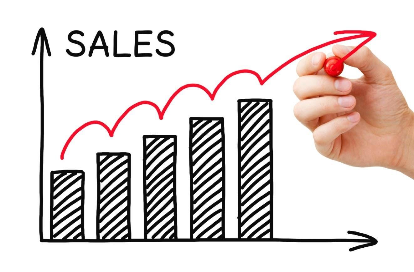 Xác định mục tiêu đạt được trong kế hoạch marketing online